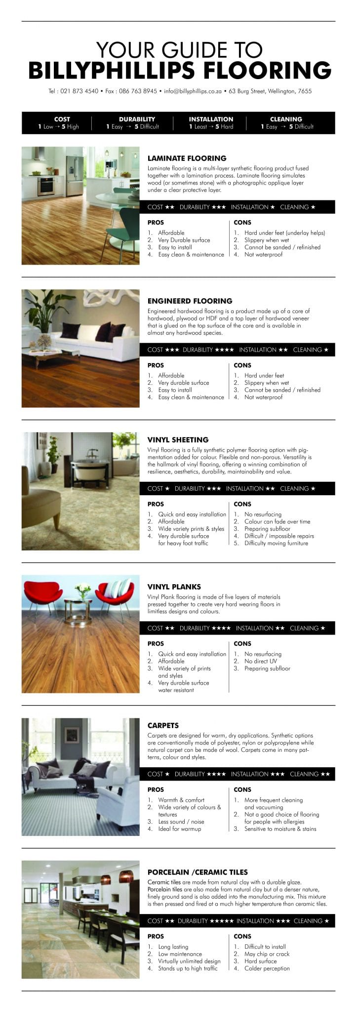 Billyphillips_flooring